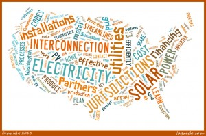 Solar WordCloud
