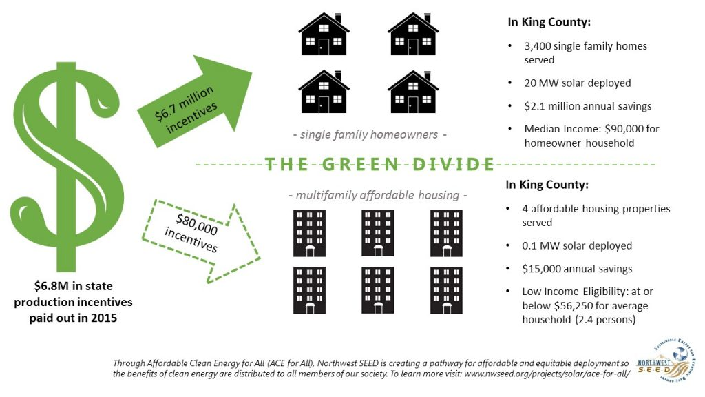 Green Divide Graphic