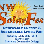NWSolarFest 2014 poster